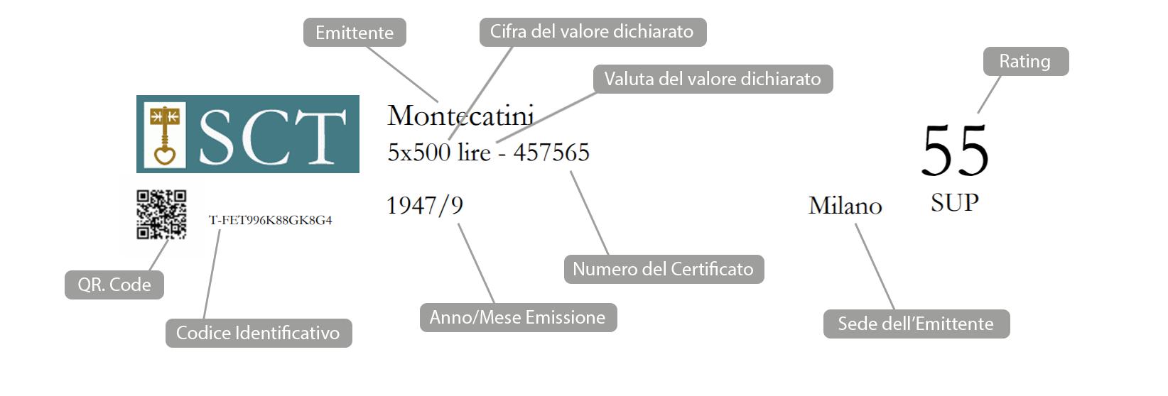 etichetta SCT - Montecatini